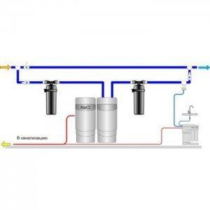 WaterMax MXQ + Викинг 2 шт. + Морион + Соль 2 мешка